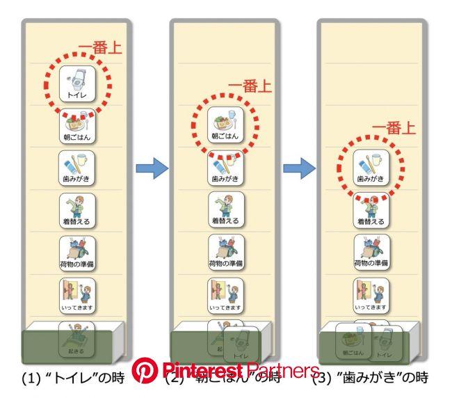 自閉症の子どもの近視眼的行動がパニックの原因に?! スケジュール表で行動は変えられます。 | スケジュール表, 絵カード, お支度ボード